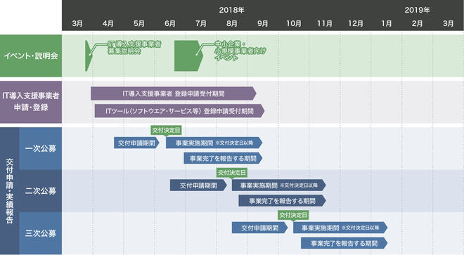 schedule-thumb-660x363-2460.png
