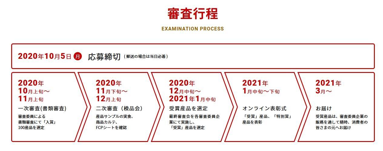 2020foodaction_process.jpg