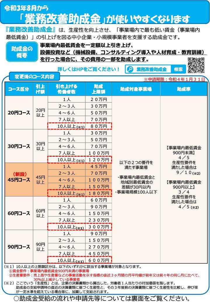 R3_gyoumukaizen_jyoseikin_1.jpg
