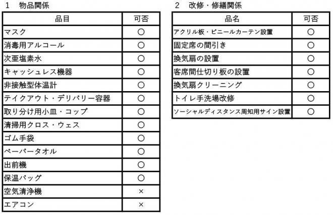 kansenbousi_taisyoukeihi.jpg