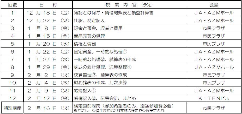 令和2年度複式簿記講座 開催のご案内|お知らせ|宮崎商工会議所